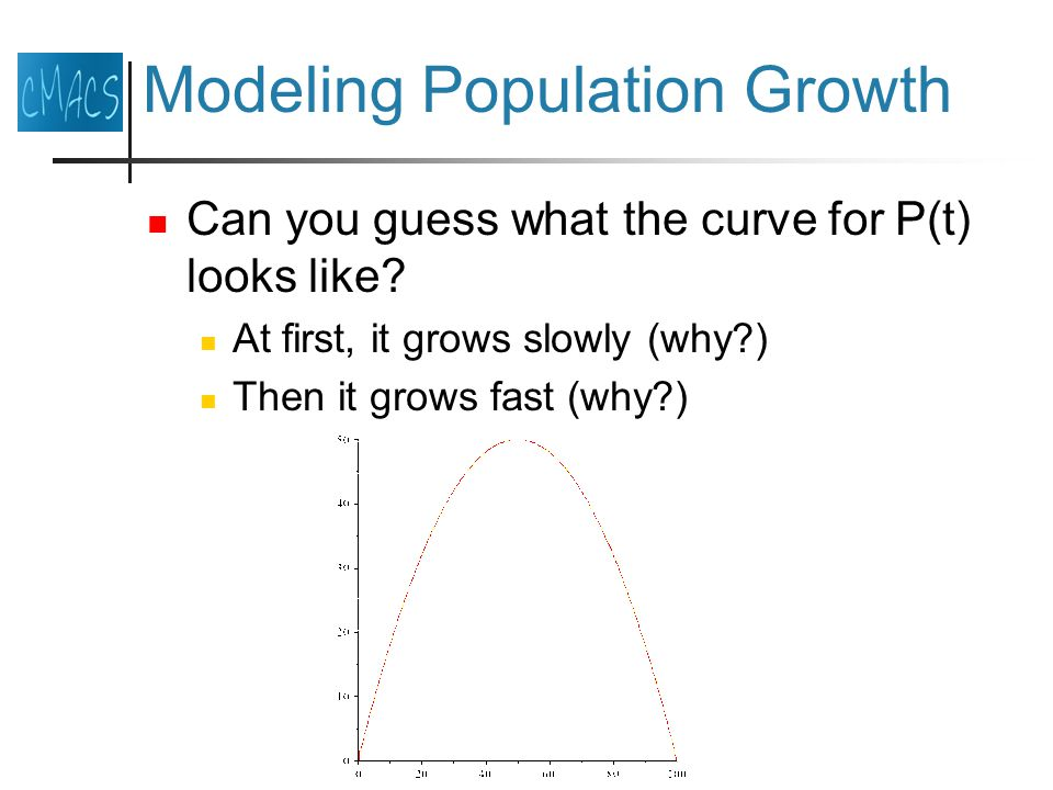 Modeling Population Growth Can you guess what the curve for P(t) looks like? At first, it grows slowly (why?) Then it grows fast (why?)