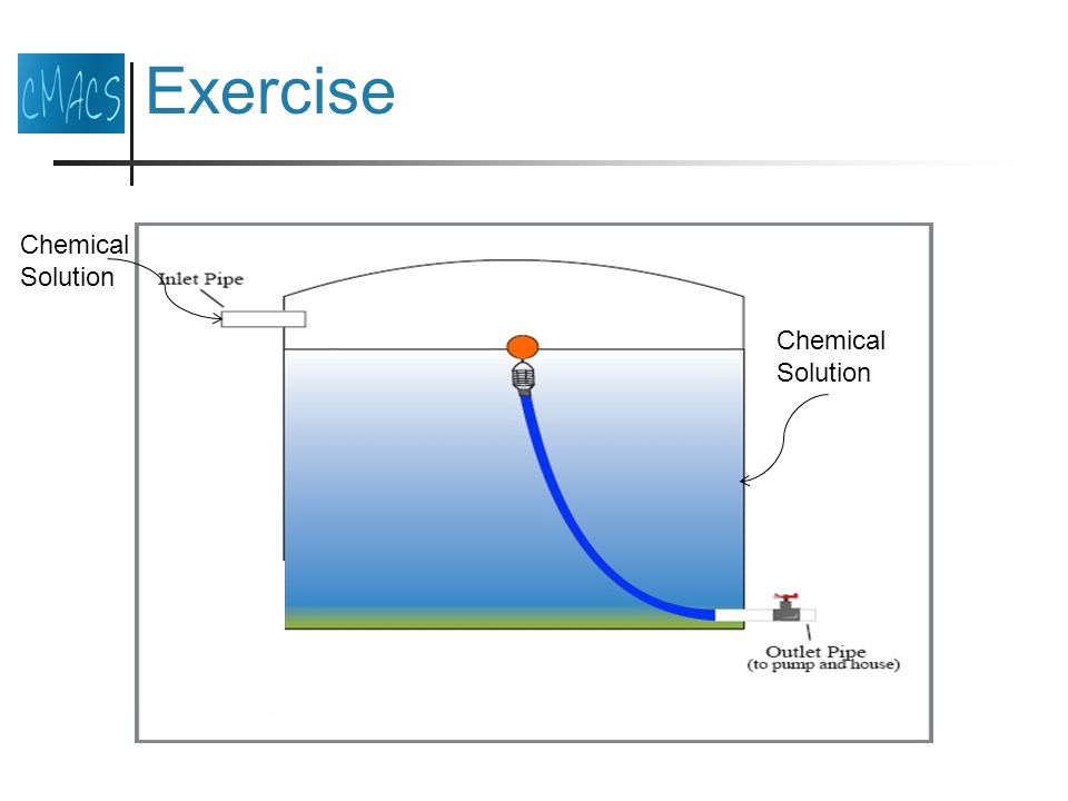 Exercise Chemical Solution Chemical Solution