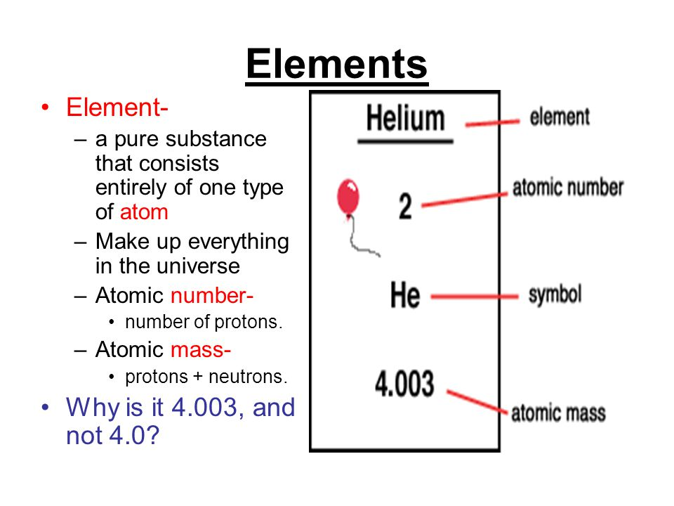Elements Element- –a pure substance that consists entirely of one type of atom –Make up everything in the universe –Atomic number- number of protons.