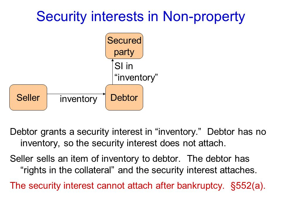 Debtor grants a security interest in inventory.