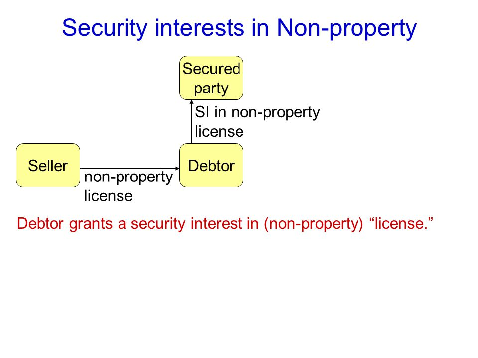 Debtor grants a security interest in (non-property) license.