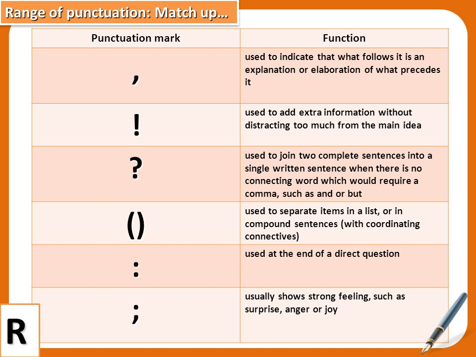 Range of punctuation: Match up… Punctuation markFunction, used to indicate that what follows it is an explanation or elaboration of what precedes it !