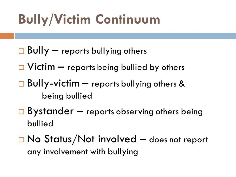 Bullying Prevalence Among 3 rd – 8 th graders: 15% Chronically Victimized 17% Ringleader Bullies 8% Bully-Victims 60% Bystanders Only 13% intervene to help victim (Espelage & Swearer, 2003)