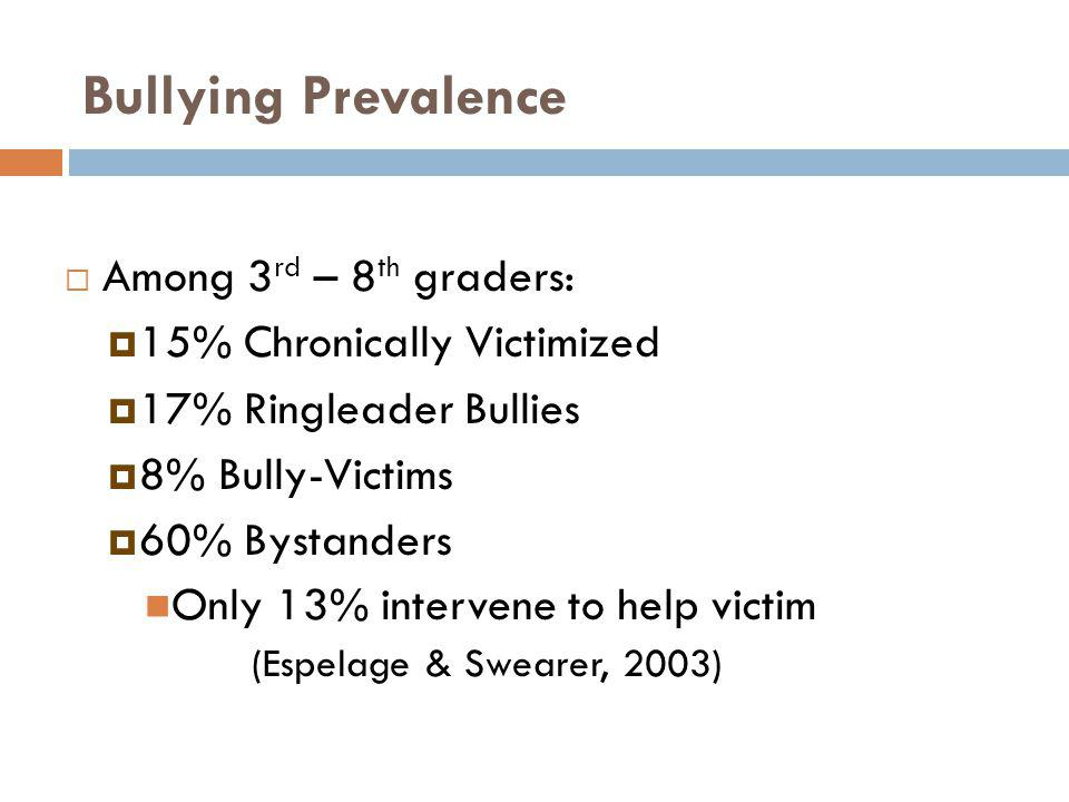 Relation Between Bullying & Other Victimization Forms Child maltreatment has been associated with difficulties in peer relations (Jacobsen & Straker, 1992; Shields & Cicchetti, 2001) Exposure to domestic violence has been linked to bullying perpetration (Baldry, 2003) Study of 779 middle school students, association between bullying perpetration and family violence victimization was moderately associated for females (r =.31) and bullying perpetration was also related to neighborhood violence victimization (r =.40; Espelage & Stein, in prep)
