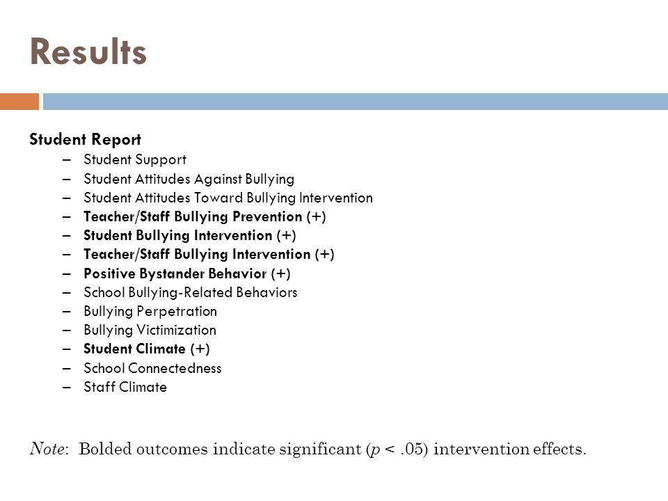 Results Note : Bolded outcomes indicate significant ( p <.05) intervention effects. Student Report –Student Support –Student Attitudes Against Bullyin