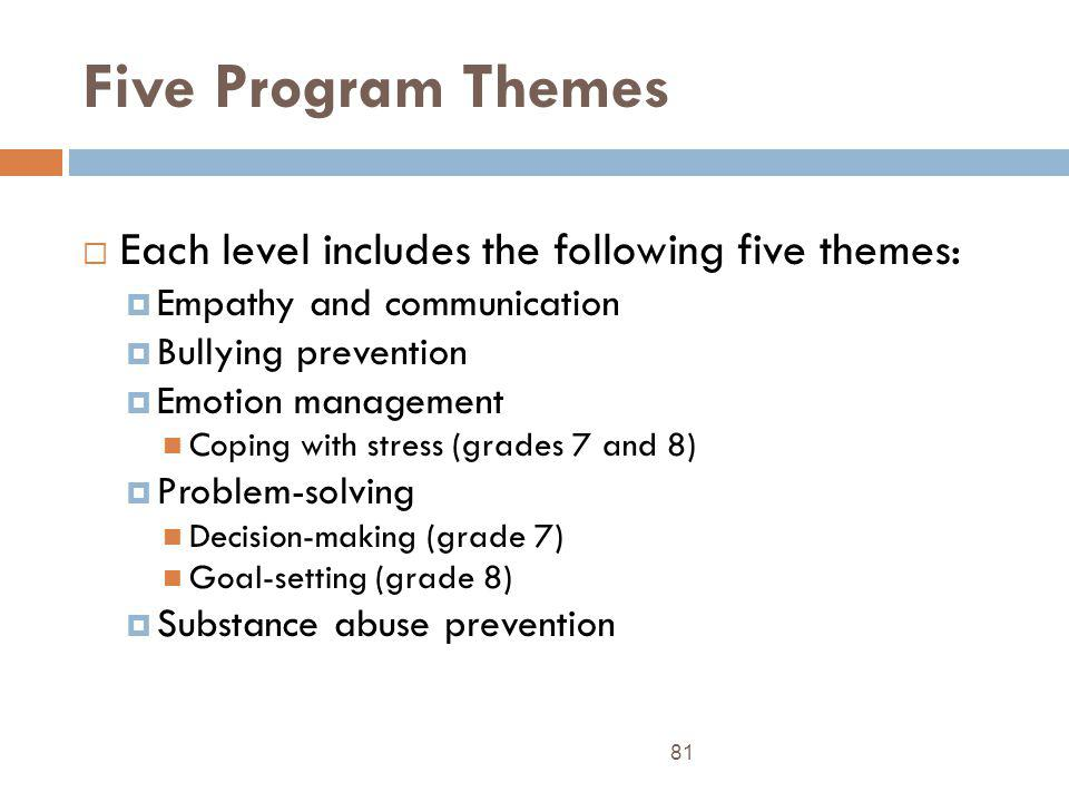 Five Program Themes 81 Each level includes the following five themes: Empathy and communication Bullying prevention Emotion management Coping with str