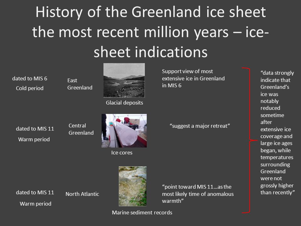 History of the Greenland ice sheet the most recent million years – ice- sheet indications Ice cores suggest a major retreat dated to MIS 11 Marine sed
