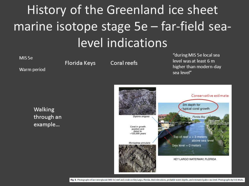 History of the Greenland ice sheet marine isotope stage 5e – far-field sea- level indications MIS 5e Warm period Florida KeysCoral reefs during MIS 5e local sea level was at least 6 m higher than modern-day sea level Walking through an example… Conservative estimate