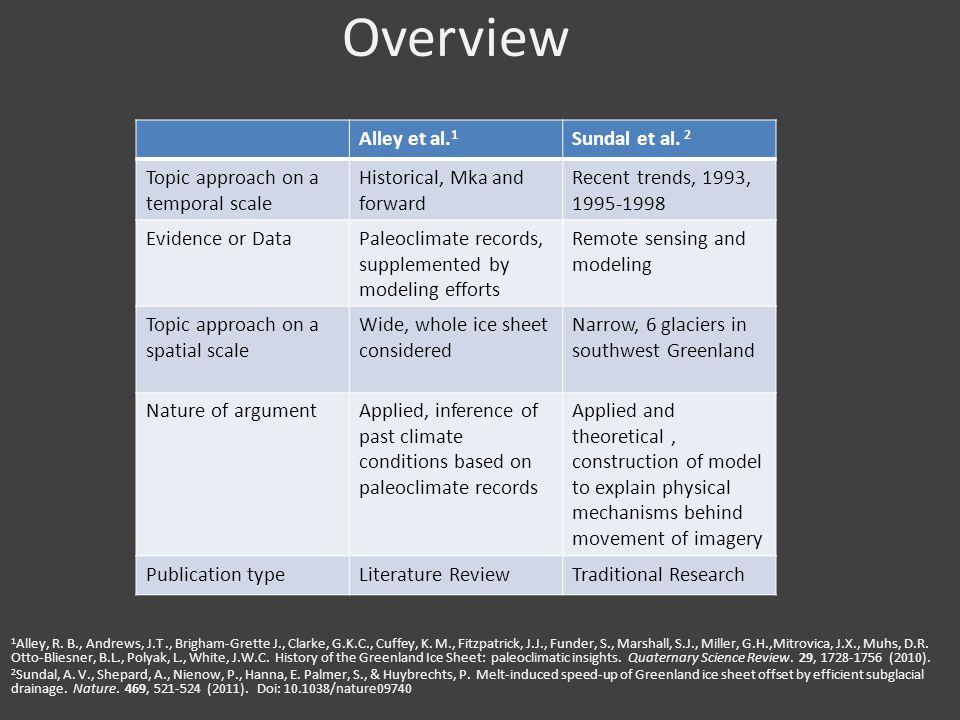 Overview Alley et al. 1 Sundal et al.