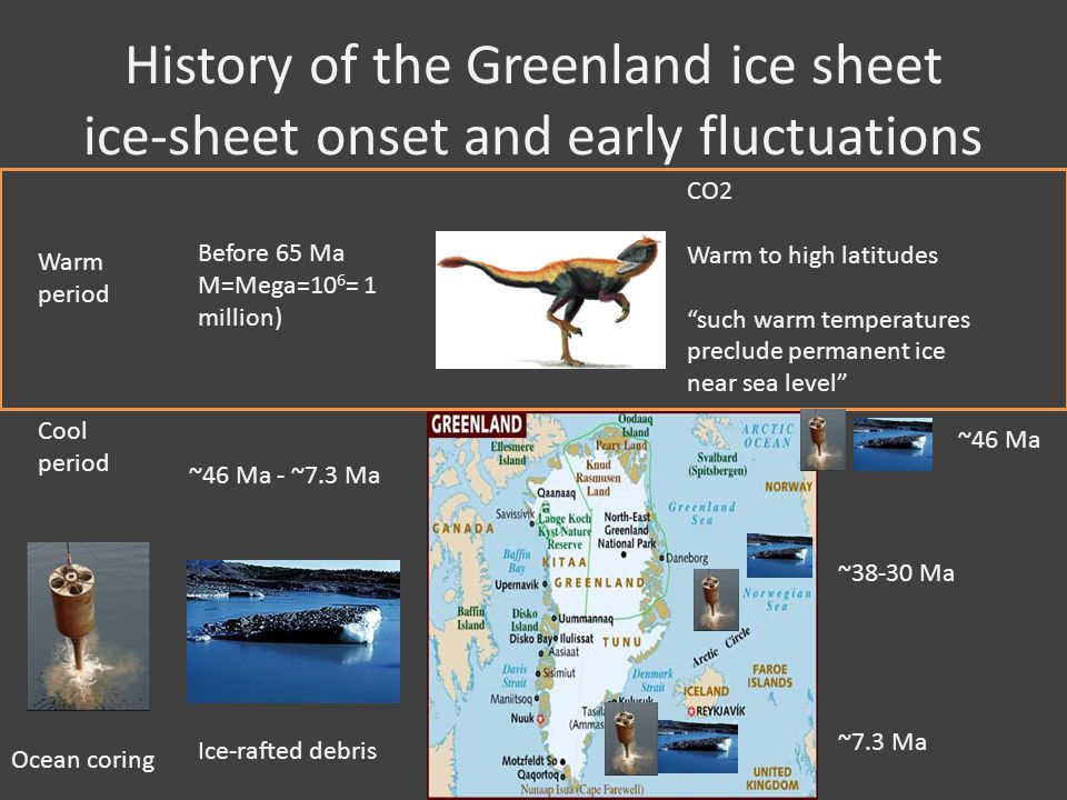 History of the Greenland ice sheet ice-sheet onset and early fluctuations CO2 Warm to high latitudes such warm temperatures preclude permanent ice nea