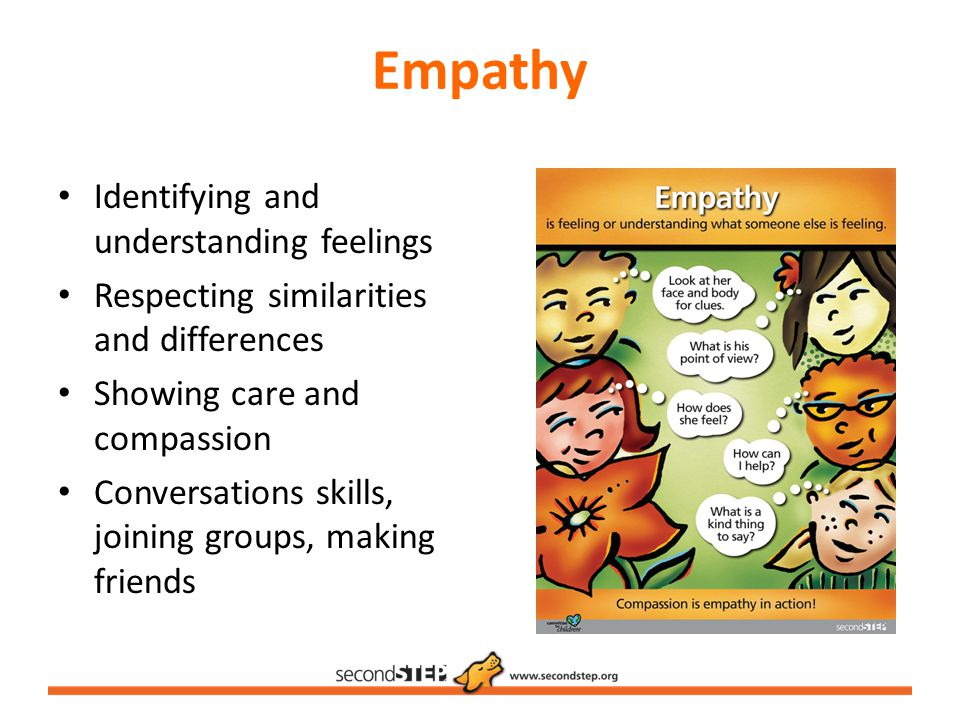 Empathy Identifying and understanding feelings Respecting similarities and differences Showing care and compassion Conversations skills, joining group