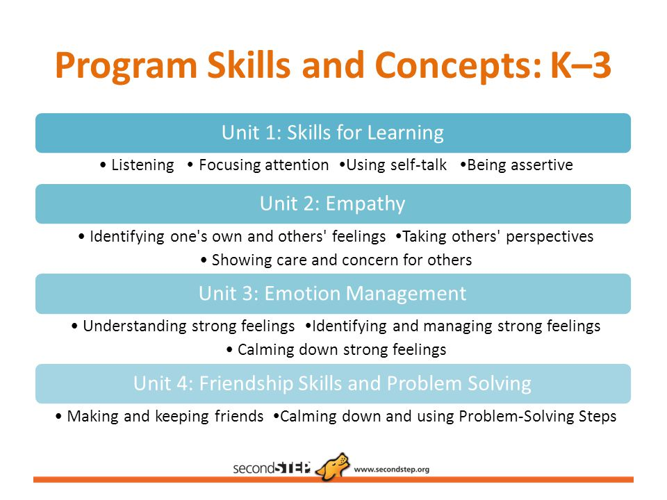 Program Skills and Concepts: K–3