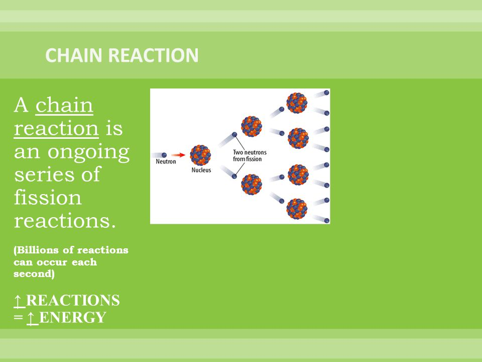 A chain reaction is an ongoing series of fission reactions.