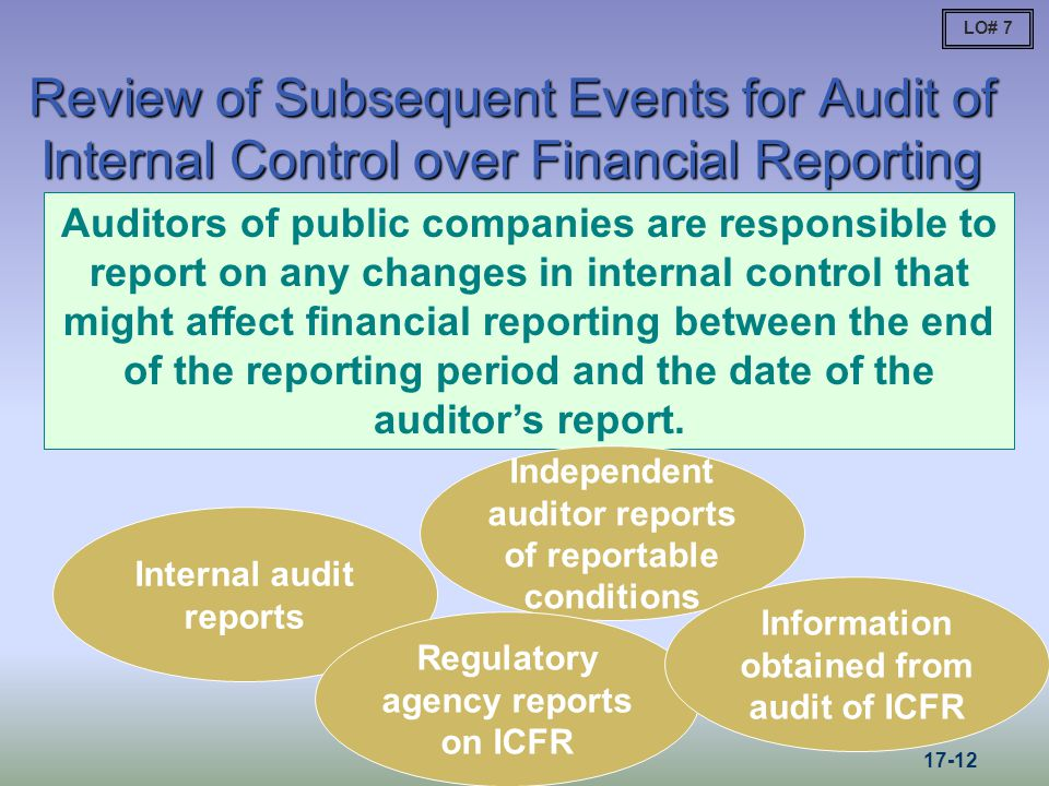 Review of Subsequent Events for Audit of Internal Control over Financial Reporting Auditors of public companies are responsible to report on any changes in internal control that might affect financial reporting between the end of the reporting period and the date of the auditors report.