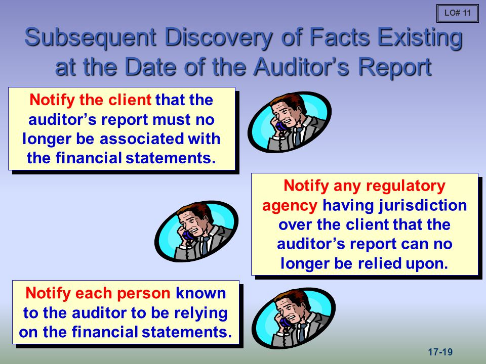 Subsequent Discovery of Facts Existing at the Date of the Auditors Report Notify the client that the auditors report must no longer be associated with the financial statements.