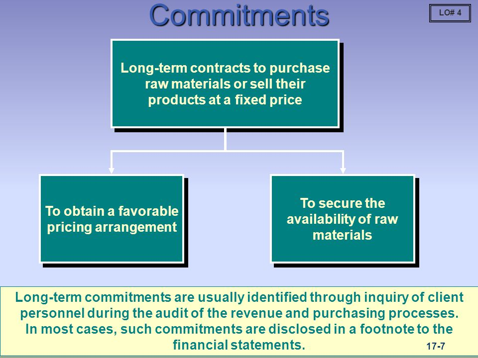 Commitments Long-term commitments are usually identified through inquiry of client personnel during the audit of the revenue and purchasing processes.