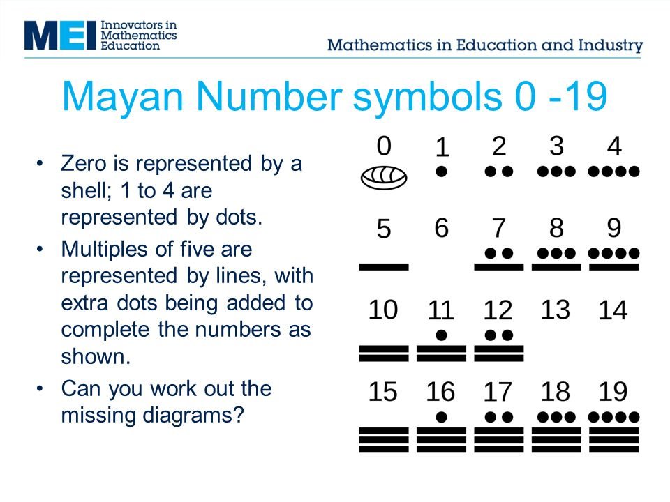 Mayan Number symbols 0 -19 Zero is represented by a shell; 1 to 4 are represented by dots.
