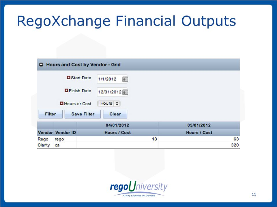www.regoconsulting.comPhone: 1-888-813-0444 11 RegoXchange Financial Outputs