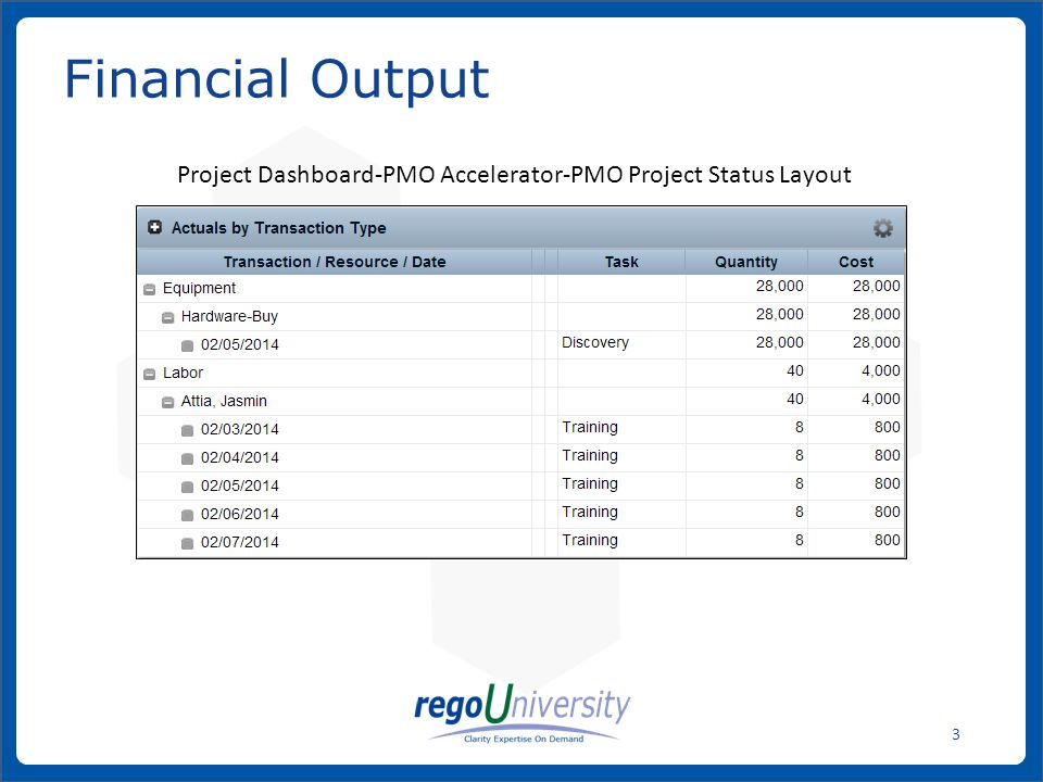 www.regoconsulting.comPhone: 1-888-813-0444 3 Financial Output Project Dashboard-PMO Accelerator-PMO Project Status Layout