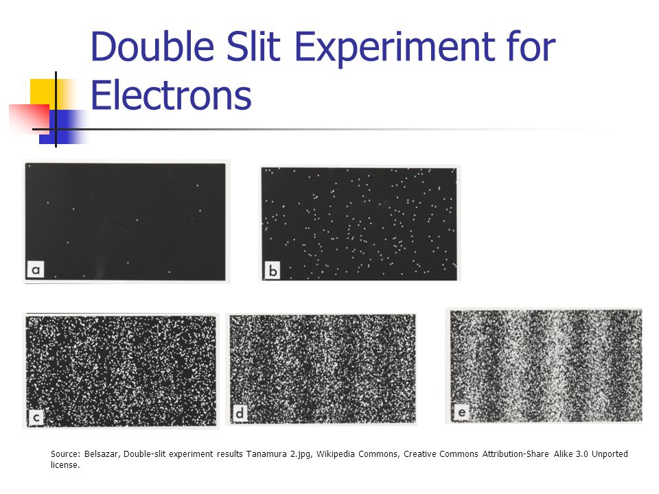 Double Slit Experiment for Electrons Source: Belsazar, Double-slit experiment results Tanamura 2.jpg, Wikipedia Commons, Creative Commons Attribution-