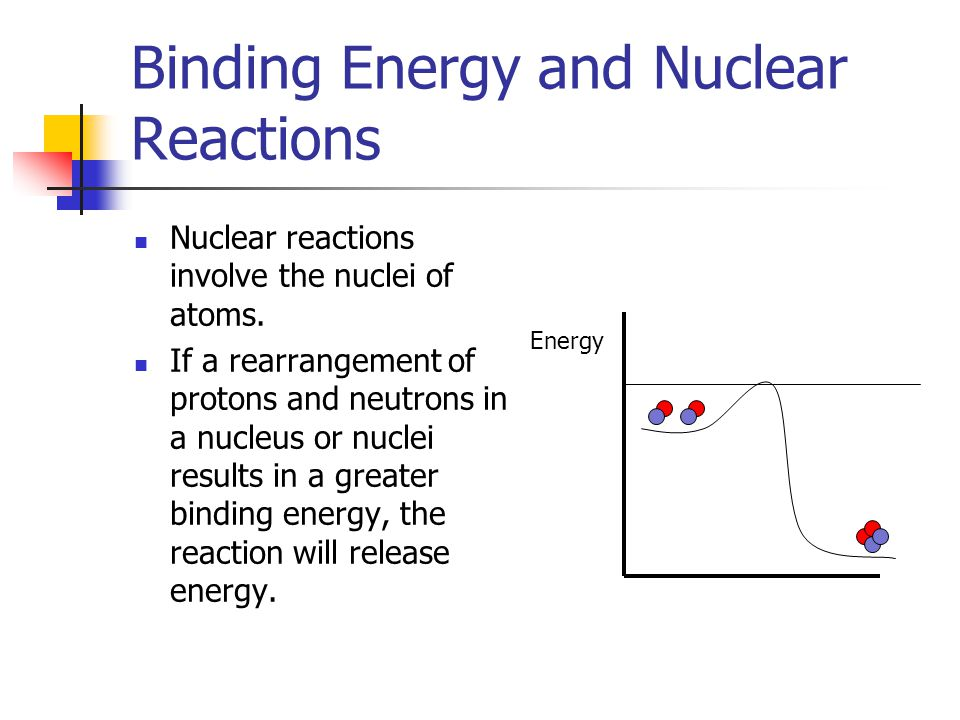 Binding Energy and Nuclear Reactions Nuclear reactions involve the nuclei of atoms. If a rearrangement of protons and neutrons in a nucleus or nuclei