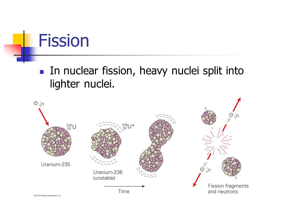 Fission In nuclear fission, heavy nuclei split into lighter nuclei.