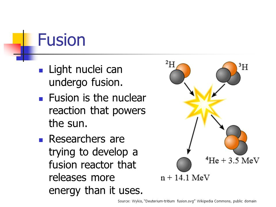 Fusion Light nuclei can undergo fusion. Fusion is the nuclear reaction that powers the sun. Researchers are trying to develop a fusion reactor that re