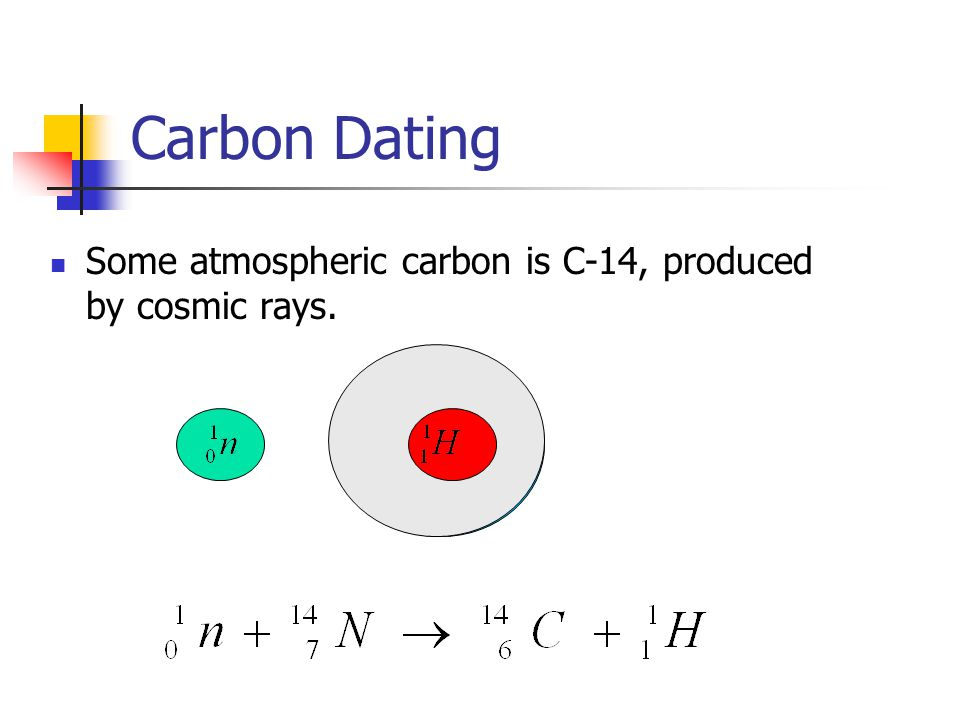 Carbon Dating Some atmospheric carbon is C-14, produced by cosmic rays.