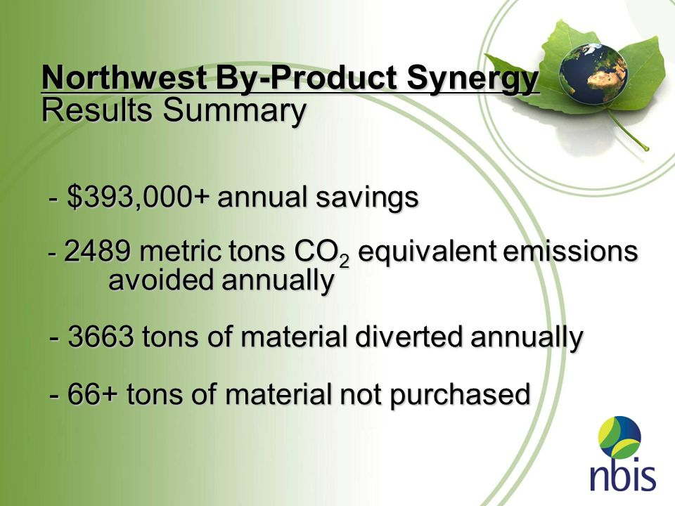 Northwest By-Product Synergy Results Summary - $393,000+ annual savings - 2489 metric tons CO 2 equivalent emissions avoided annually - 3663 tons of material diverted annually - 66+ tons of material not purchased