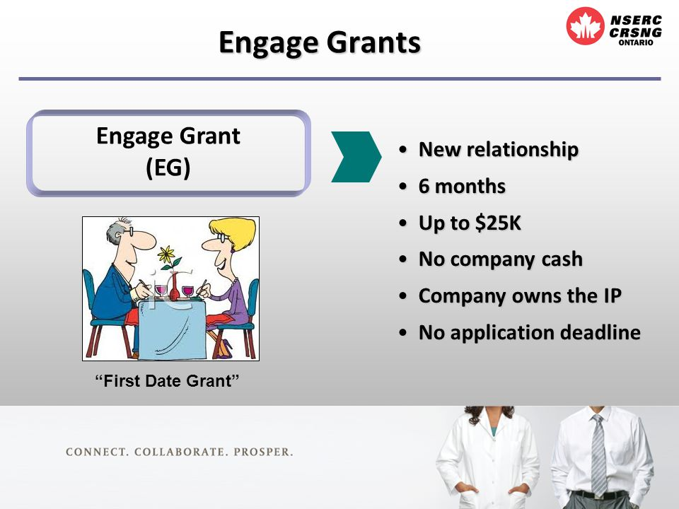 Interaction Grants Interaction Grant (IG) New relationshipNew relationship 3 months3 months Up to $5KUp to $5K Travel and meeting expensesTravel and meeting expenses No application deadlineNo application deadline Travel Grant