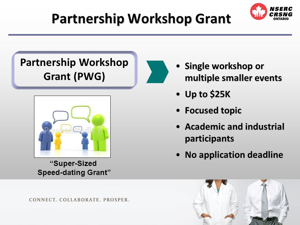Partnership Workshop Grant Partnership Workshop Grant (PWG) Single workshop or multiple smaller eventsSingle workshop or multiple smaller events Up to $25KUp to $25K Focused topicFocused topic Academic and industrial participantsAcademic and industrial participants No application deadlineNo application deadline Super-Sized Speed-dating Grant
