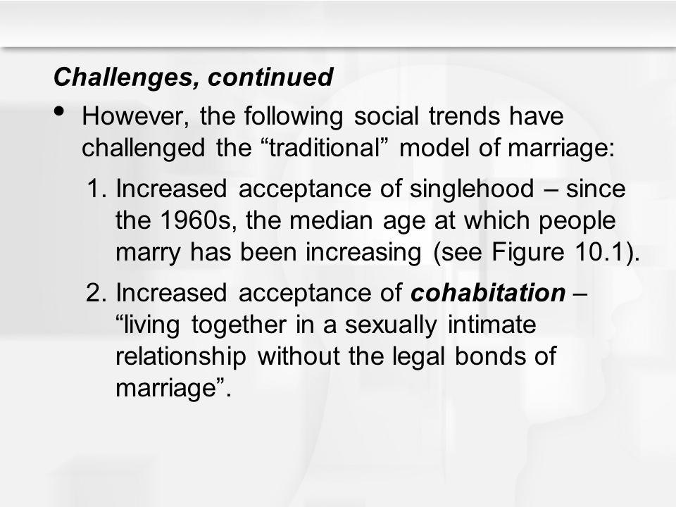 Figure 10.13 Cohabitation in the United States.