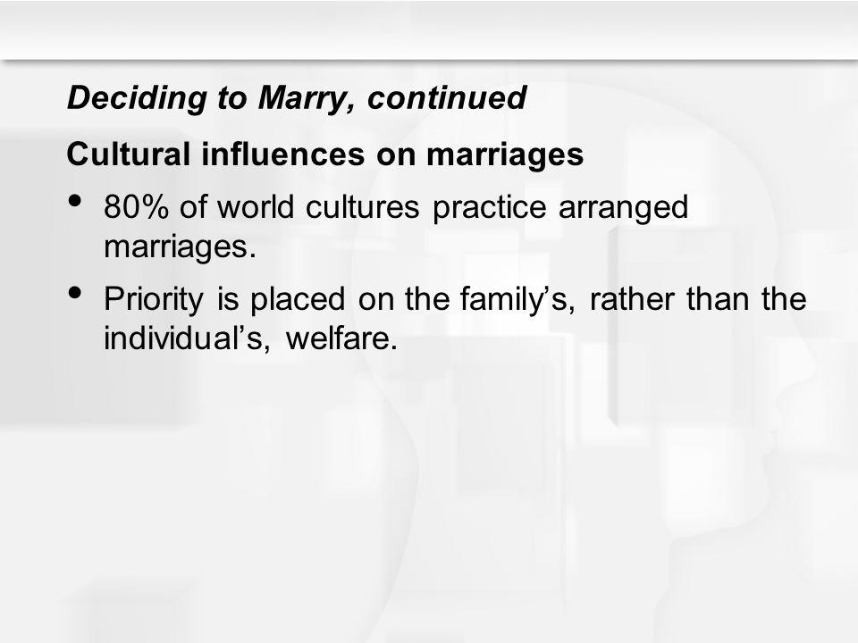 Figure 10.10 Attitudes toward homosexual partnerships.