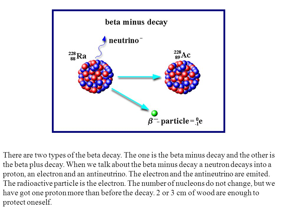 There are two types of the beta decay.