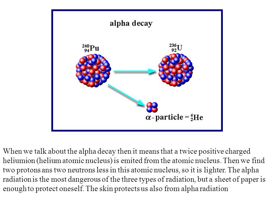 RADIATION & ITS ORIGIN ALPHA BETA- BETA+ GAMMA X-RAYS NUCLEUS ELECTRON CLOUD (SPACE CHARGE) RADIATION TYPEORIGIN