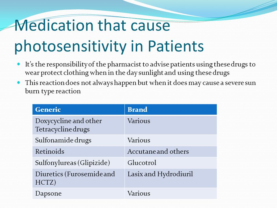 Medication that cause photosensitivity in Patients Its the responsibility of the pharmacist to advise patients using these drugs to wear protect clothing when in the day sunlight and using these drugs This reaction does not always happen but when it does may cause a severe sun burn type reaction GenericBrand Doxycycline and other Tetracycline drugs Various Sulfonamide drugsVarious RetinoidsAccutane and others Sulfonylureas (Glipizide)Glucotrol Diuretics (Furosemide and HCTZ) Lasix and Hydrodiuril DapsoneVarious