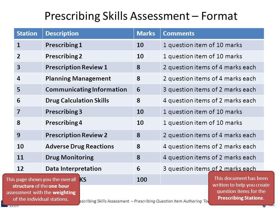 Prescribing Skills Assessment – Prescribing Question Item Authoring Tool StationDescriptionMarksComments 1Prescribing 1101 question item of 10 marks 2