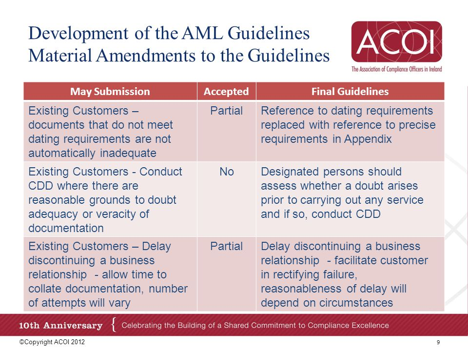 Development of the AML Guidelines Material Amendments to the Guidelines ©Copyright ACOI 2012 10 May SubmissionAcceptedFinal Guidelines Senior Management – Independent assurance of controls, risk methodology and processes relative to size of entity Yes CDD - Keeping information current and valid – this does involve repeatedly updating passports, utility bills over course of business relationship NoDeleted Pooling – accounts owned or controlled by regulated entities pose less risk than unregulated entities NoDesignated persons must exercise their own judgement in each case