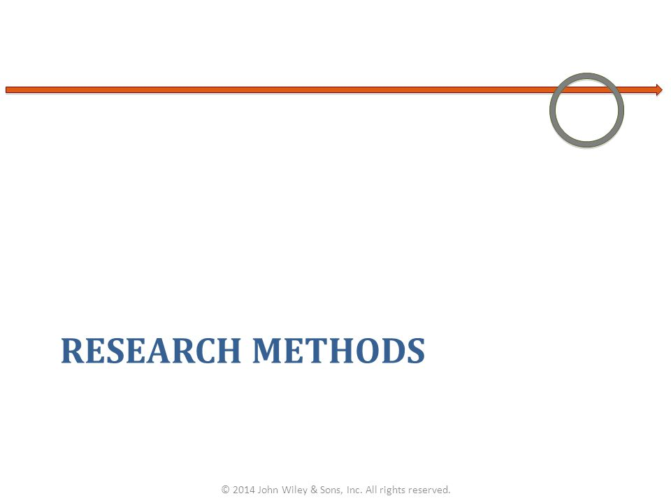 RESEARCH METHODS © 2014 John Wiley & Sons, Inc. All rights reserved.