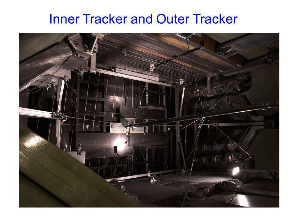 Inner Tracker and Outer Tracker mur de plomb PRS, SPD