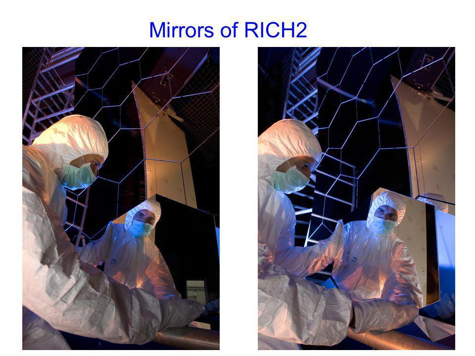 Mirrors of RICH2 mur de plomb PRS, SPD