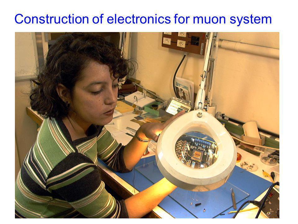 Construction of electronics for muon system mur de plomb PRS, SPD