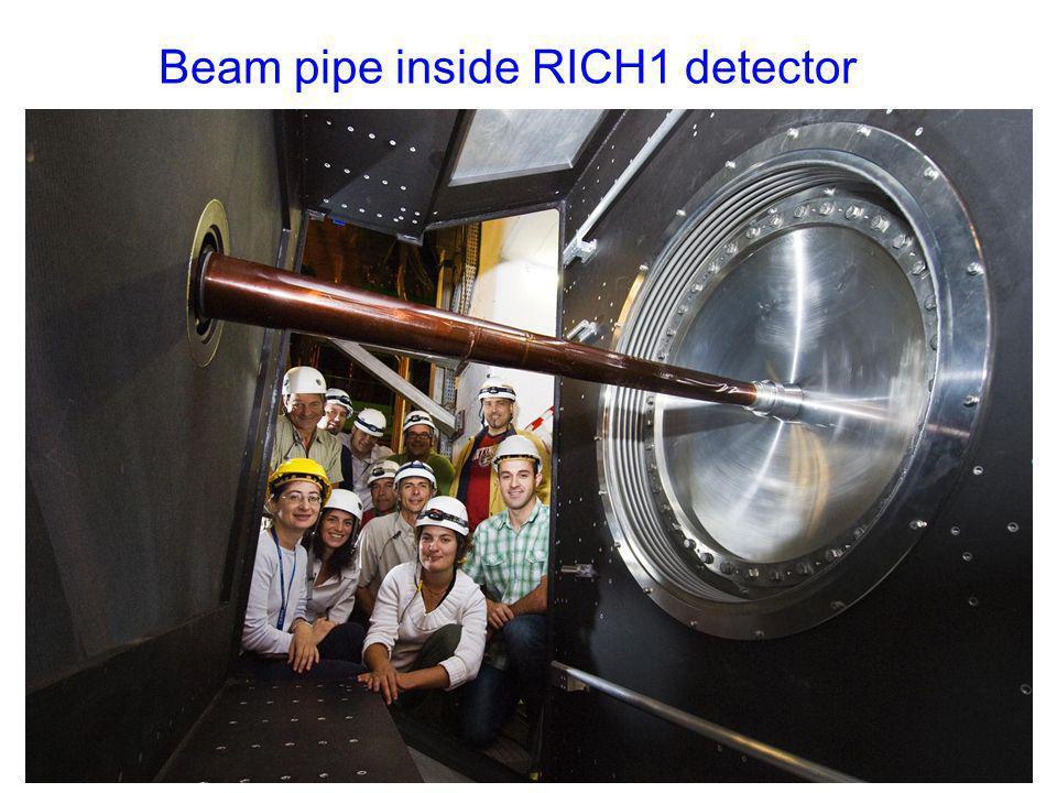 Beam pipe inside RICH1 detector mur de plomb PRS, SPD