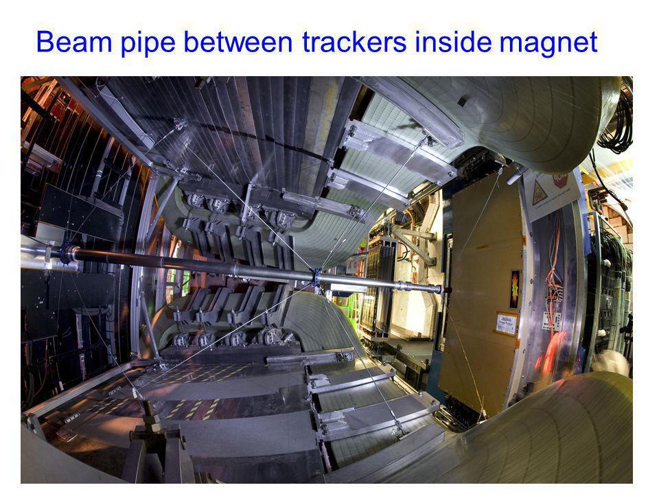 Beam pipe between trackers inside magnet mur de plomb PRS, SPD