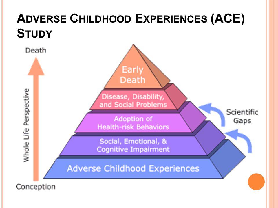 A DVERSE C HILDHOOD E XPERIENCES (ACE) S TUDY