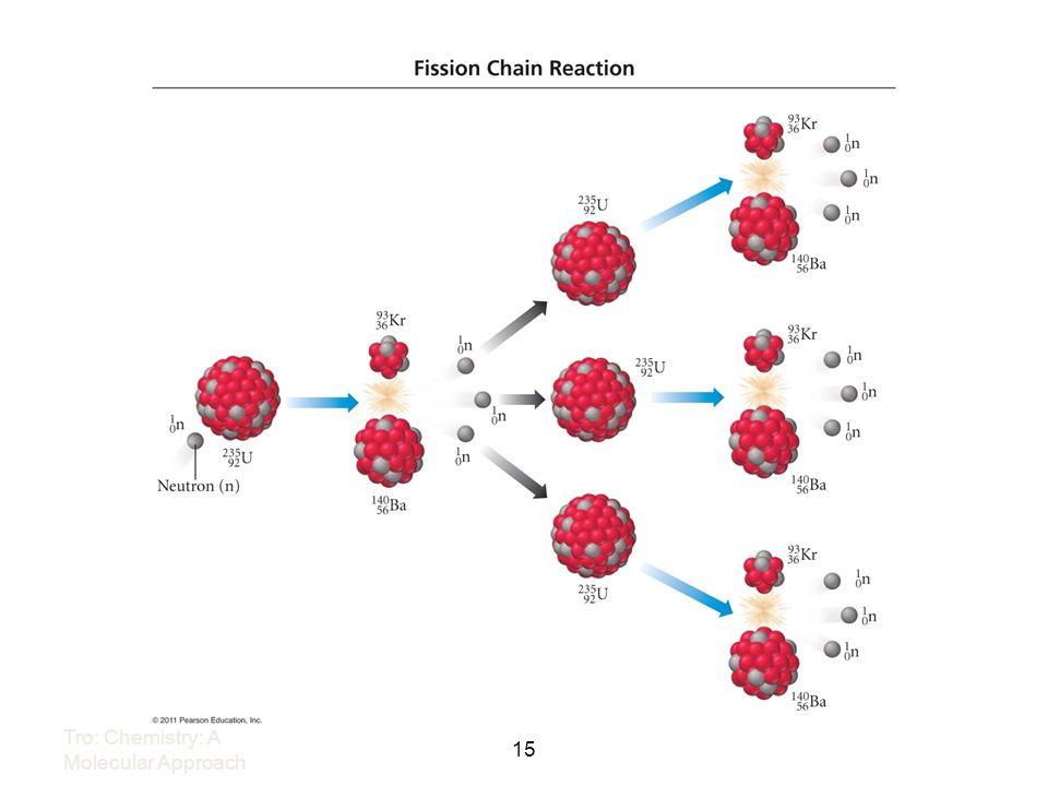 15 Tro: Chemistry: A Molecular Approach