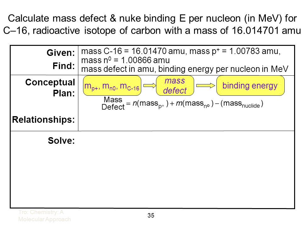 Calculate mass defect & nuke binding E per nucleon (in MeV) for C–16, radioactive isotope of carbon with a mass of 16.014701 amu Solve: Conceptual Pla