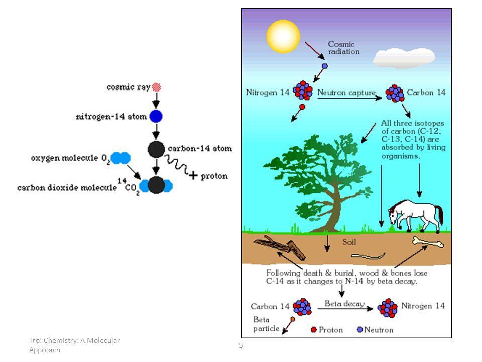 Tro: Chemistry: A Molecular Approach 5