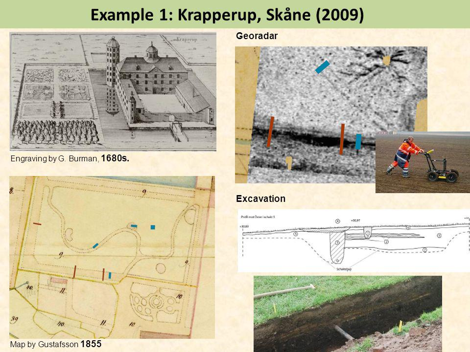 Example 1: Krapperup, Skåne (2009) Engraving by G.
