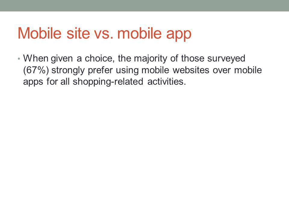 Mobile site vs.